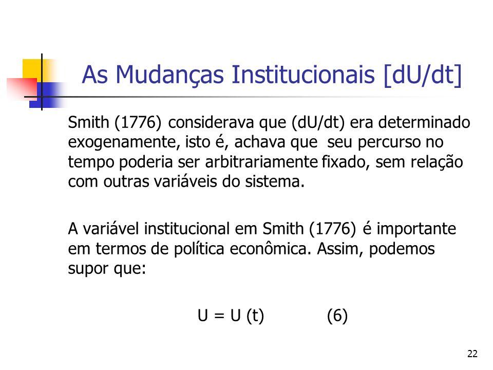 As Mudanças Institucionais [dU/dt]